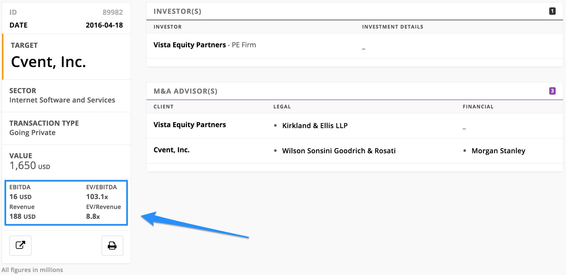 Revenue / EBITDA Valuation Multiple